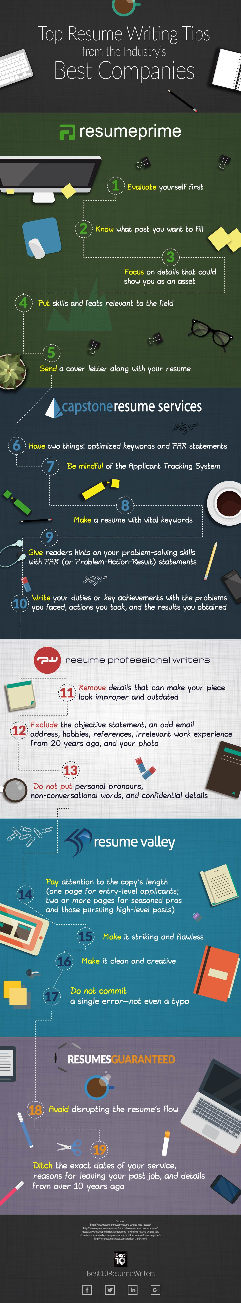 an infographic of resume writing tips from some of the best professional resume writing services