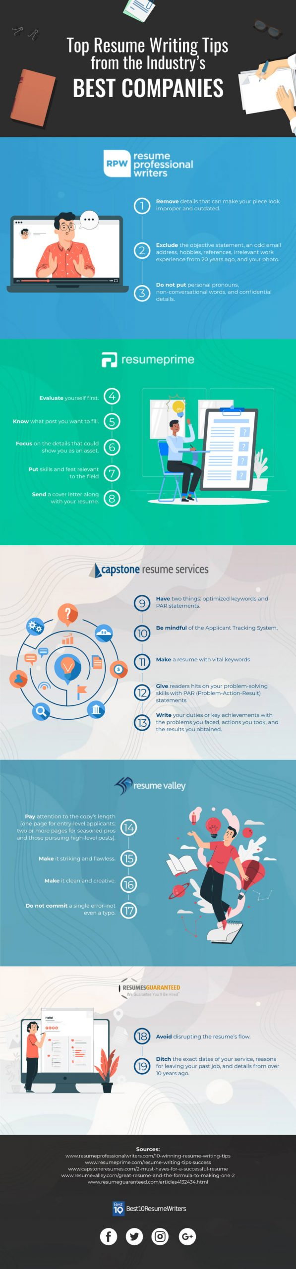 Top Resume Writing Tips from the Industry's Best Companies infographic