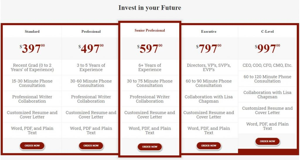screenshot of Chapman Services Group's Order page, featuring resume packages with consultation services